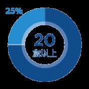 透明iconG動-20